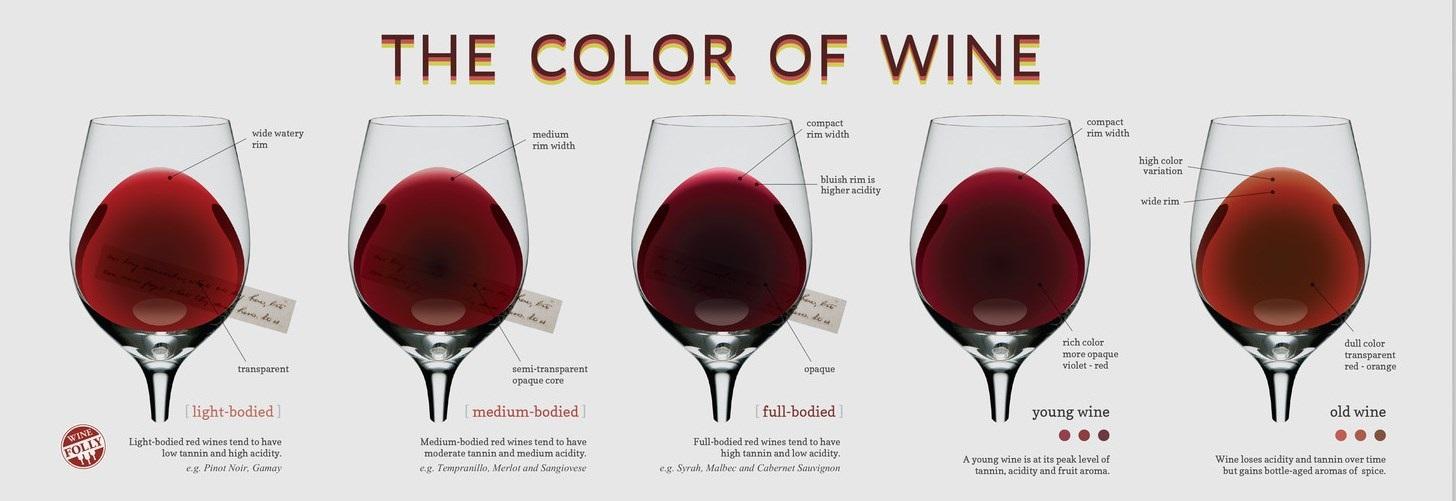 wat zit er in rode wijn